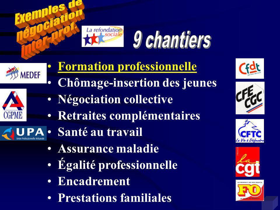 Formation professionnelle Chômage-insertion des jeunes