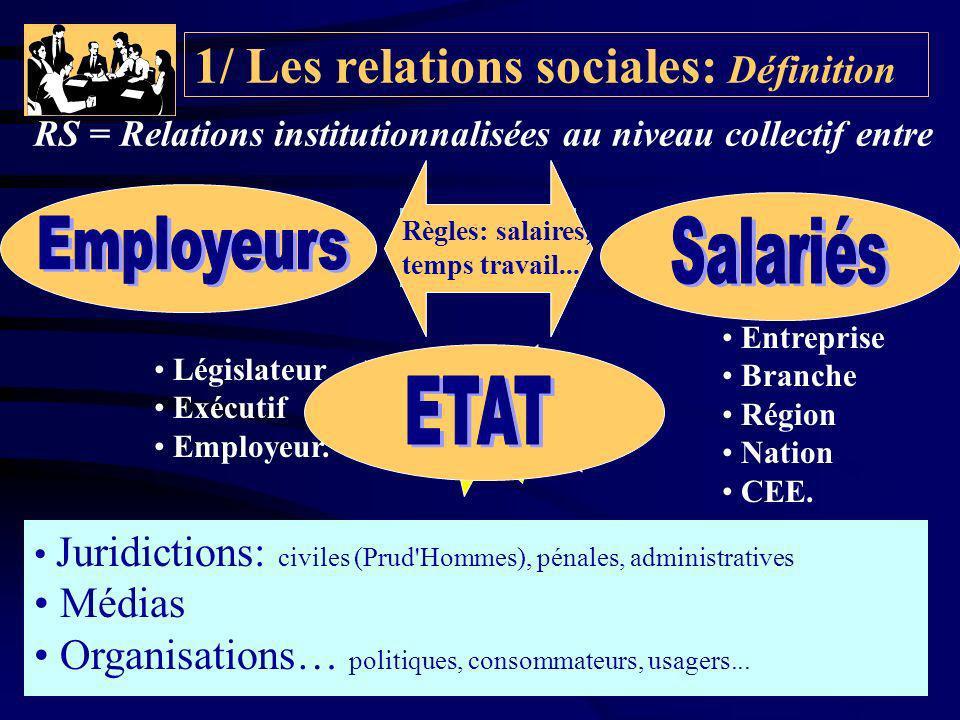1/ Les relations sociales: Définition