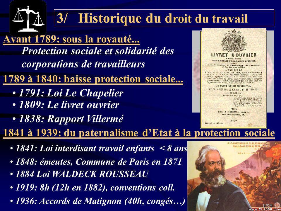 3/ Historique du droit du travail