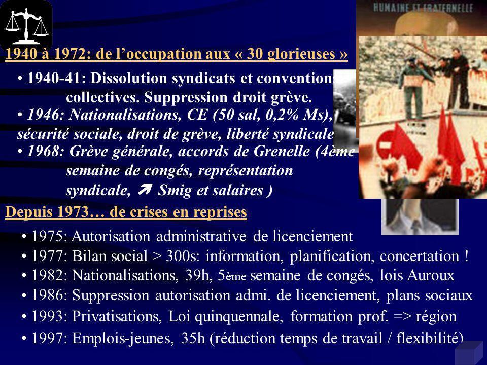 1940 à 1972: de l'occupation aux « 30 glorieuses »