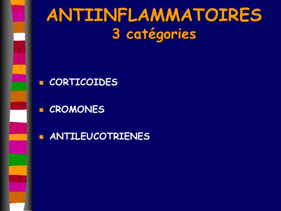 ANTIINFLAMMATOIRES 3 catégories