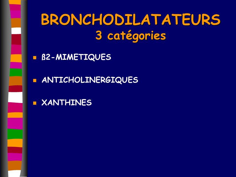 BRONCHODILATATEURS 3 catégories