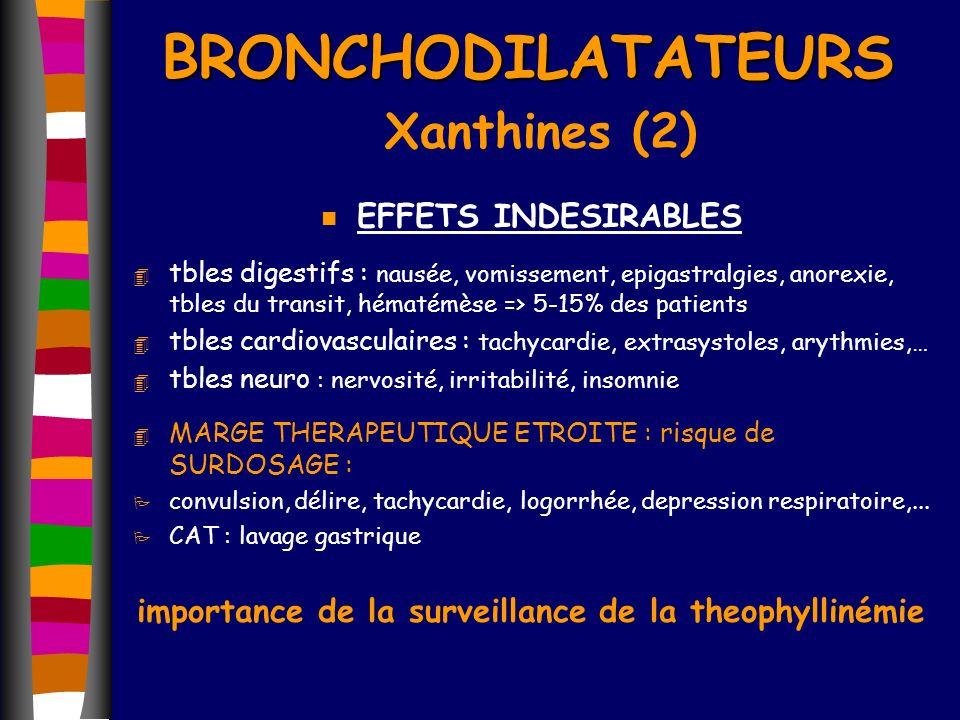 BRONCHODILATATEURS Xanthines (2)