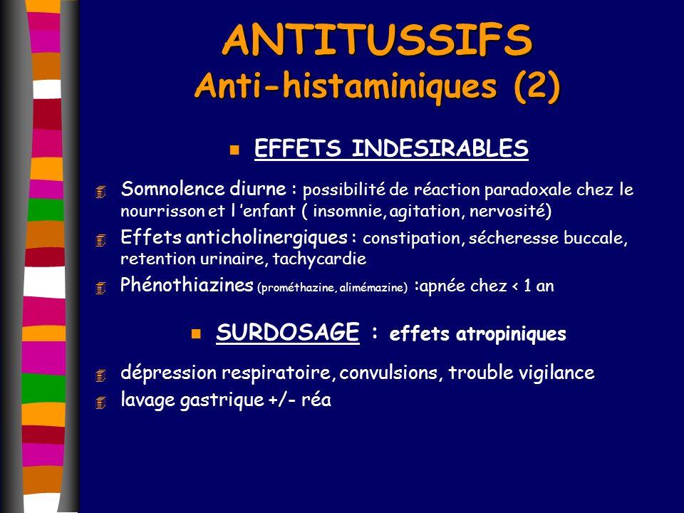 ANTITUSSIFS Anti-histaminiques (2)