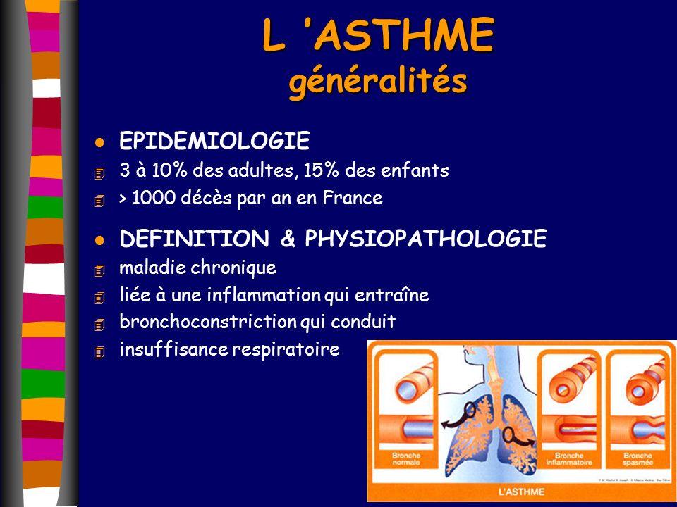 L 'ASTHME généralités EPIDEMIOLOGIE DEFINITION & PHYSIOPATHOLOGIE