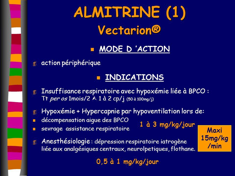 ALMITRINE (1) Vectarion®