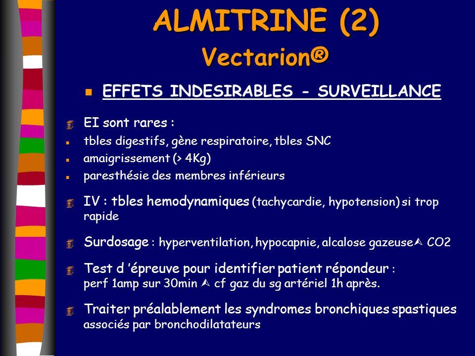 ALMITRINE (2) Vectarion®