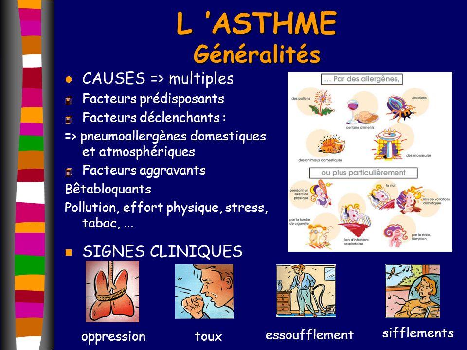 L 'ASTHME Généralités CAUSES => multiples SIGNES CLINIQUES