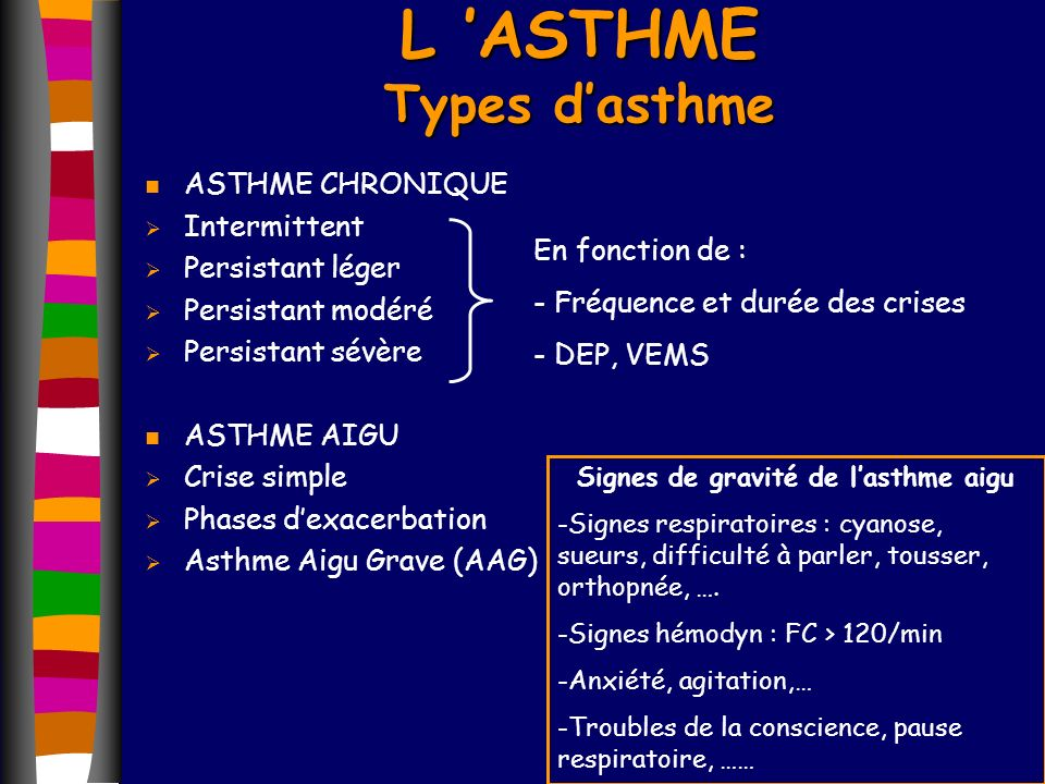 L 'ASTHME Types d'asthme