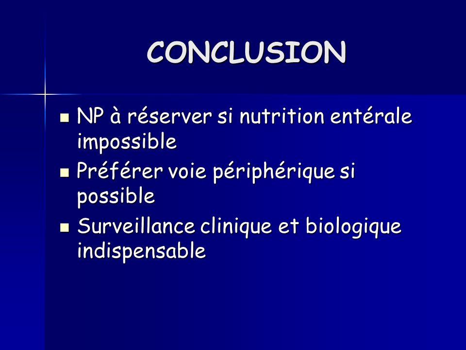 CONCLUSION NP à réserver si nutrition entérale impossible
