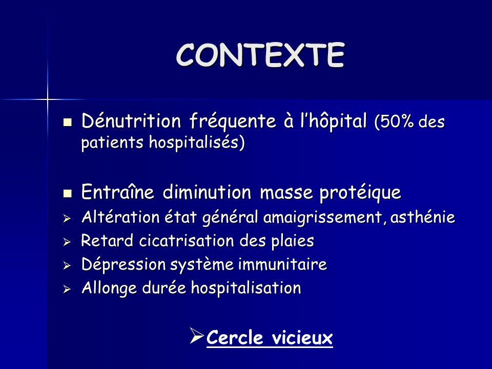 CONTEXTE Dénutrition fréquente à l'hôpital (50% des patients hospitalisés) Entraîne diminution masse protéique.