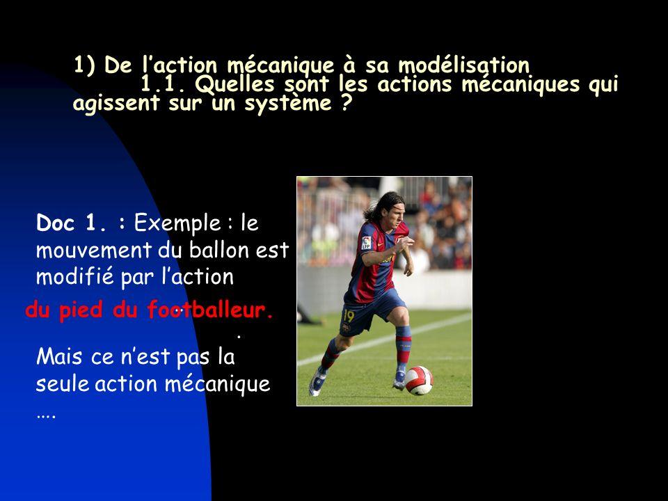 1) De l'action mécanique à sa modélisation. 1. 1