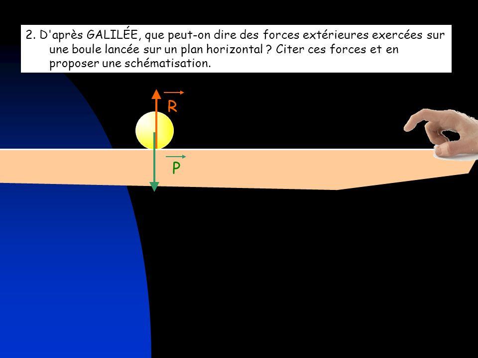 2. D après GALILÉE, que peut-on dire des forces extérieures exercées sur une boule lancée sur un plan horizontal Citer ces forces et en proposer une schématisation.