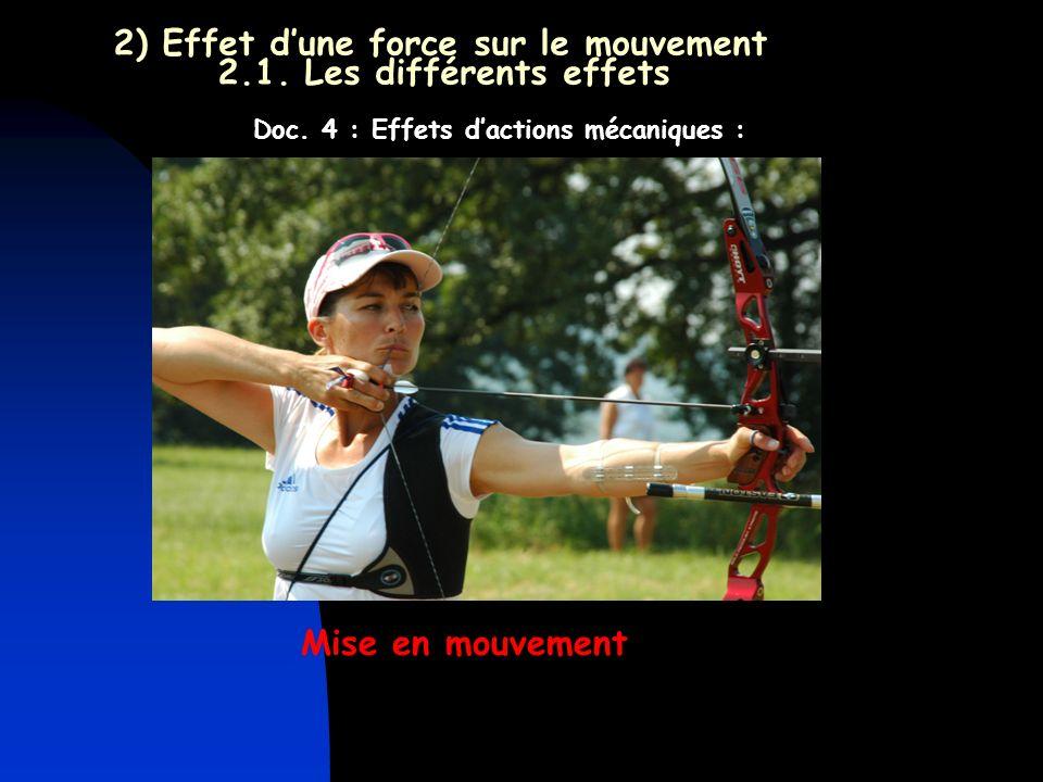 2) Effet d'une force sur le mouvement 2.1. Les différents effets