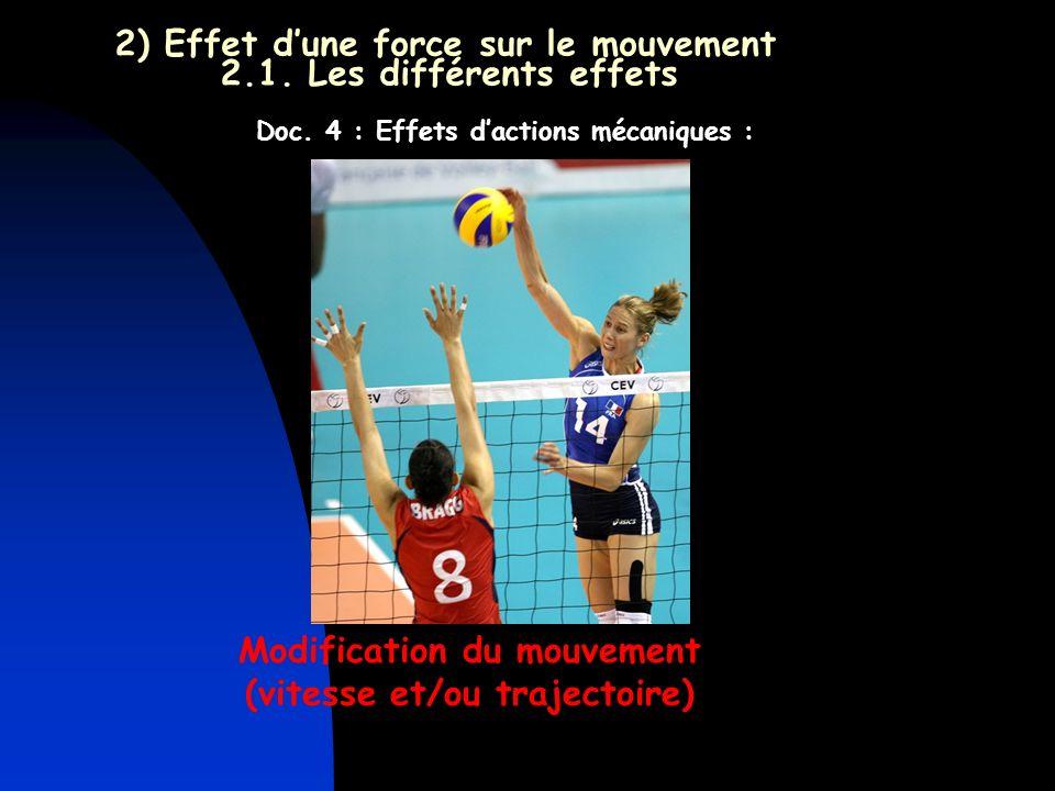 Modification du mouvement (vitesse et/ou trajectoire)