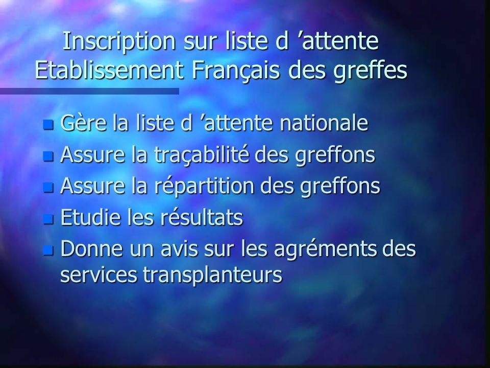 Inscription sur liste d 'attente Etablissement Français des greffes