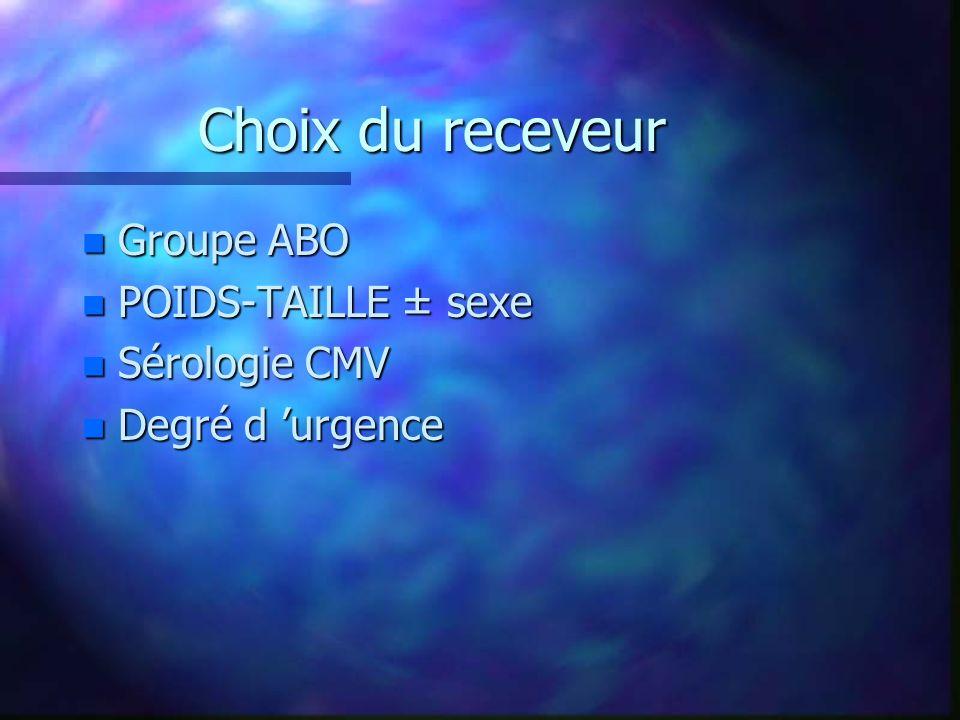 Choix du receveur Groupe ABO POIDS-TAILLE ± sexe Sérologie CMV