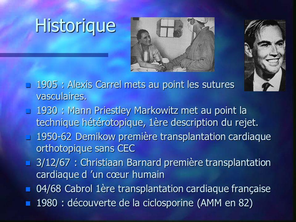 Historique 1905 : Alexis Carrel mets au point les sutures vasculaires.