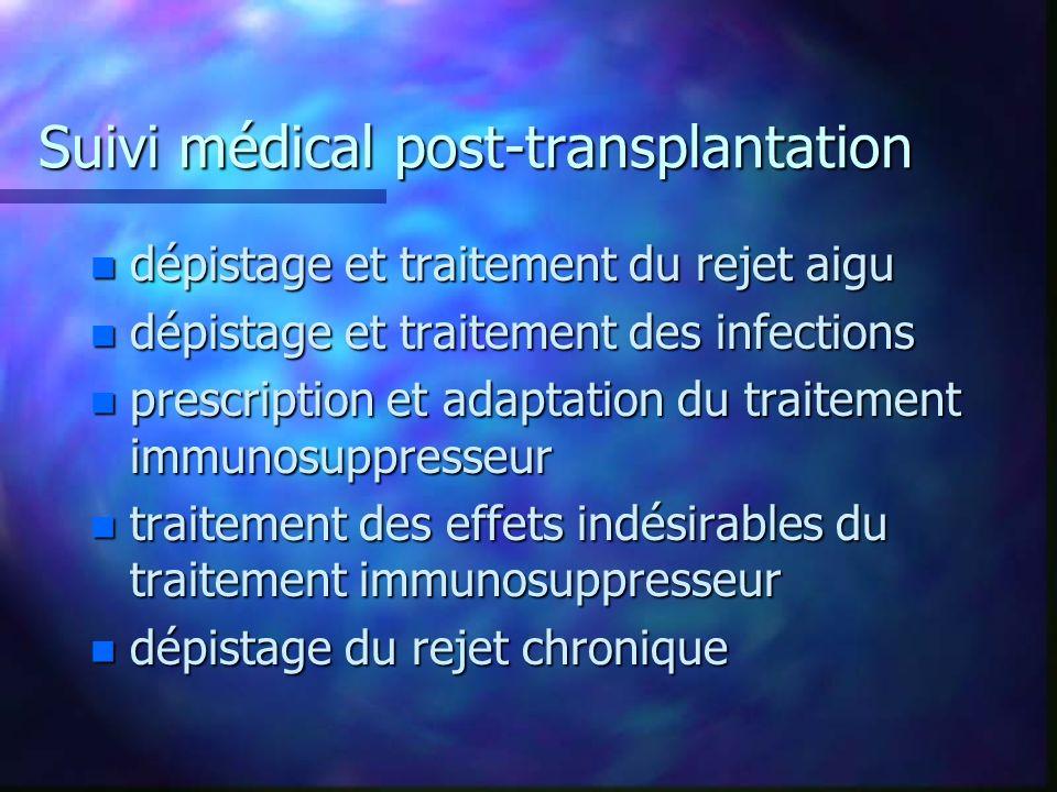 Suivi médical post-transplantation