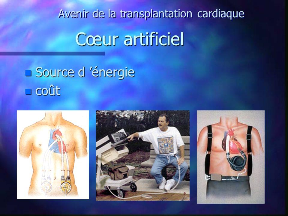 Cœur artificiel Source d 'énergie coût