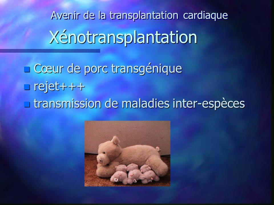 Xénotransplantation Cœur de porc transgénique rejet+++