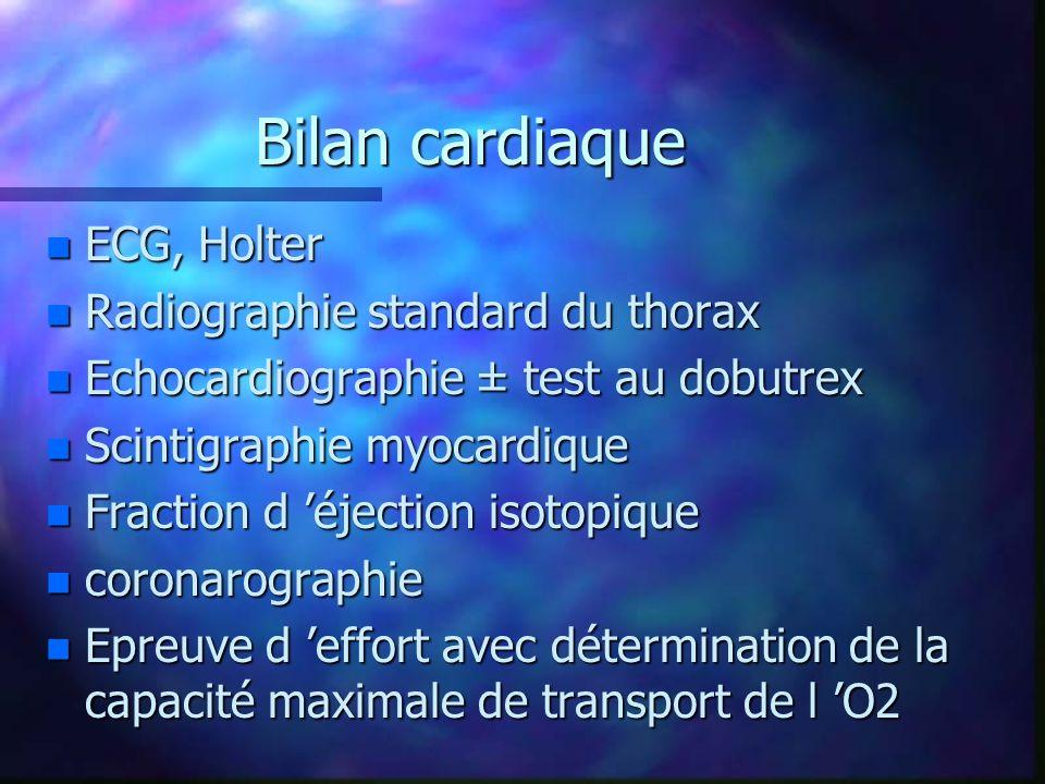 Bilan cardiaque ECG, Holter Radiographie standard du thorax