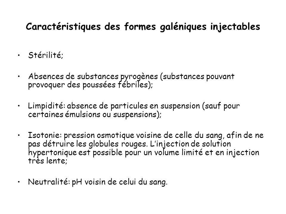 Caractéristiques des formes galéniques injectables