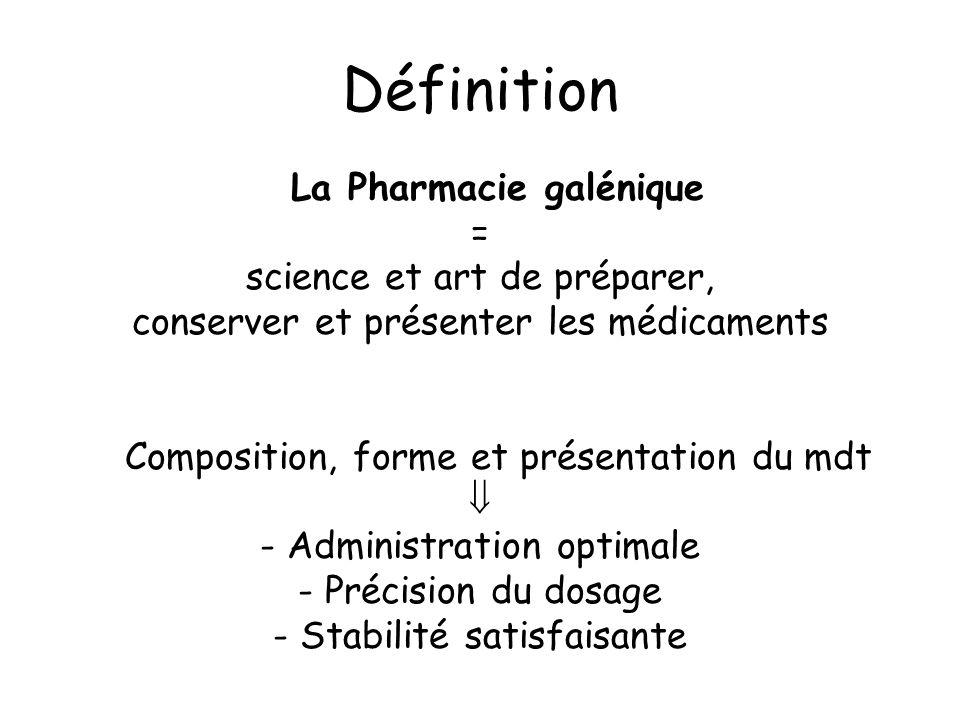 Définition La Pharmacie galénique = science et art de préparer,