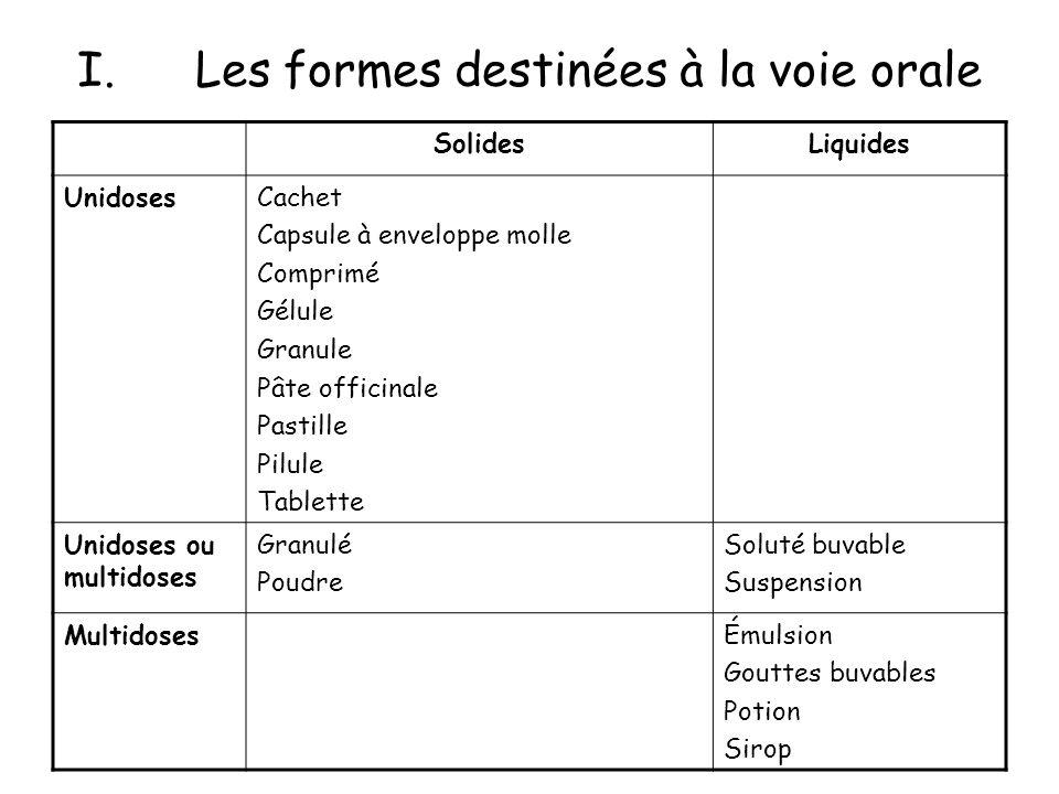 Les formes destinées à la voie orale