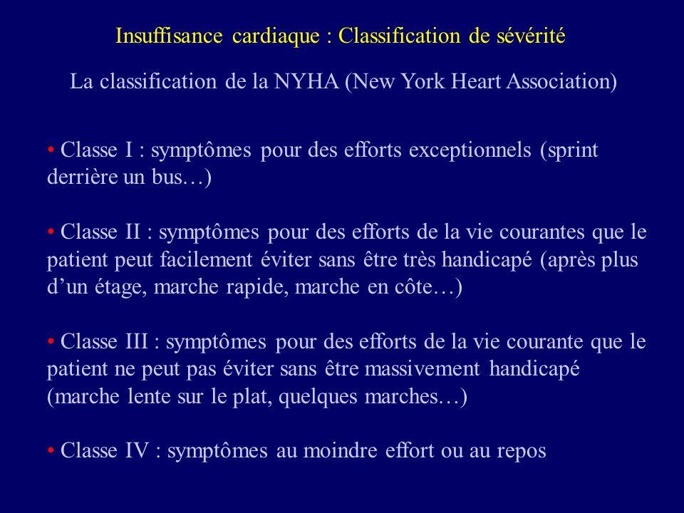 Insuffisance cardiaque : Classification de sévérité