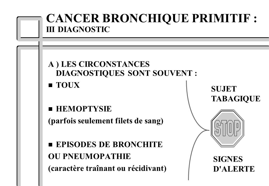 CANCER BRONCHIQUE PRIMITIF : III DIAGNOSTIC