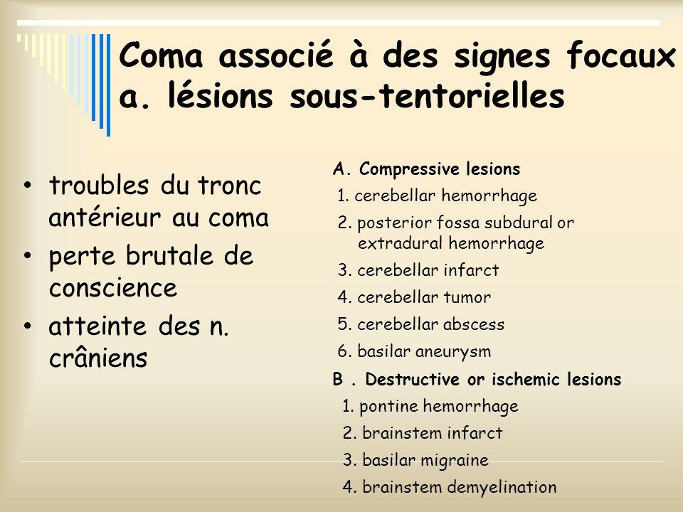 Coma associé à des signes focaux a. lésions sous-tentorielles