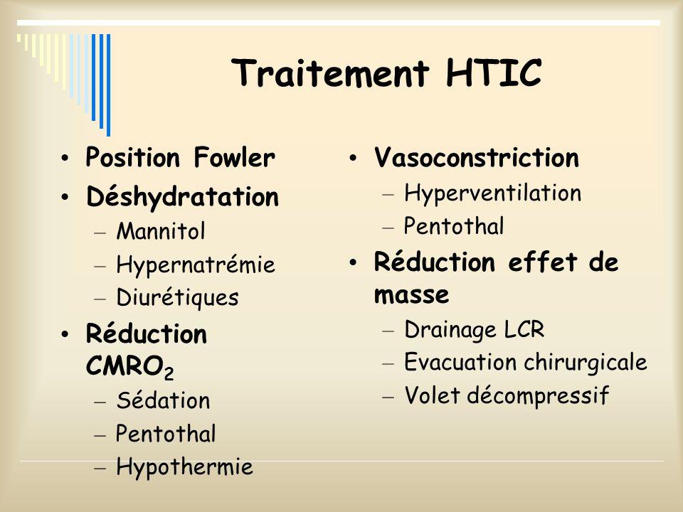 Traitement HTIC Position Fowler Déshydratation Réduction CMRO2