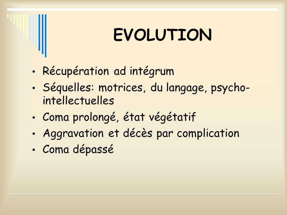 EVOLUTION Récupération ad intégrum