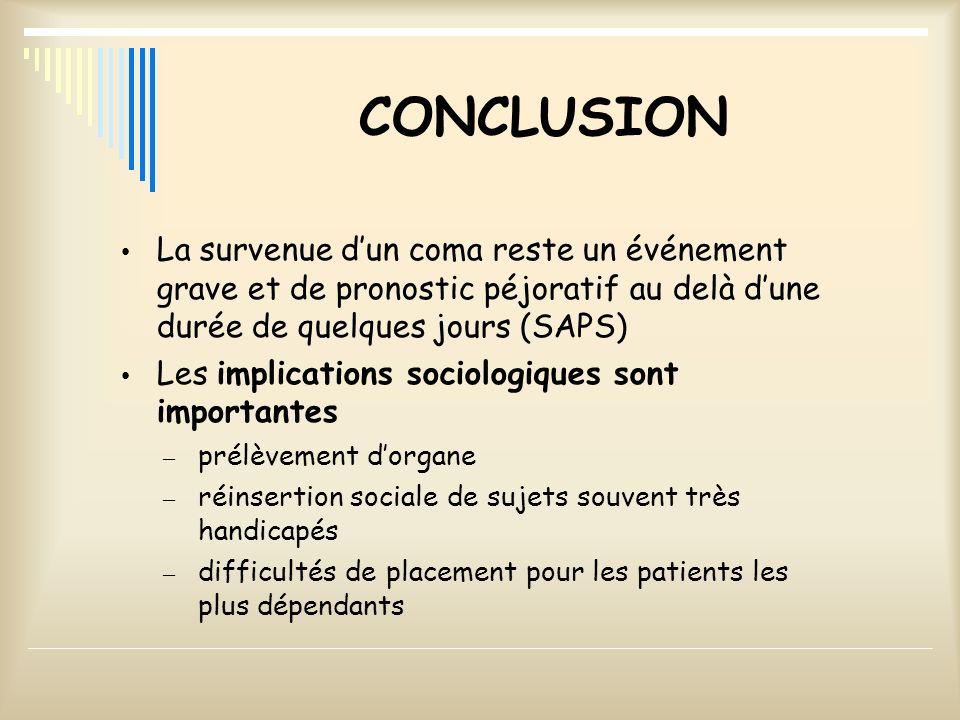 CONCLUSIONLa survenue d'un coma reste un événement grave et de pronostic péjoratif au delà d'une durée de quelques jours (SAPS)