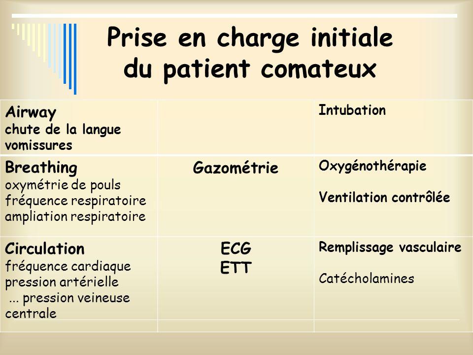 Prise en charge initiale du patient comateux