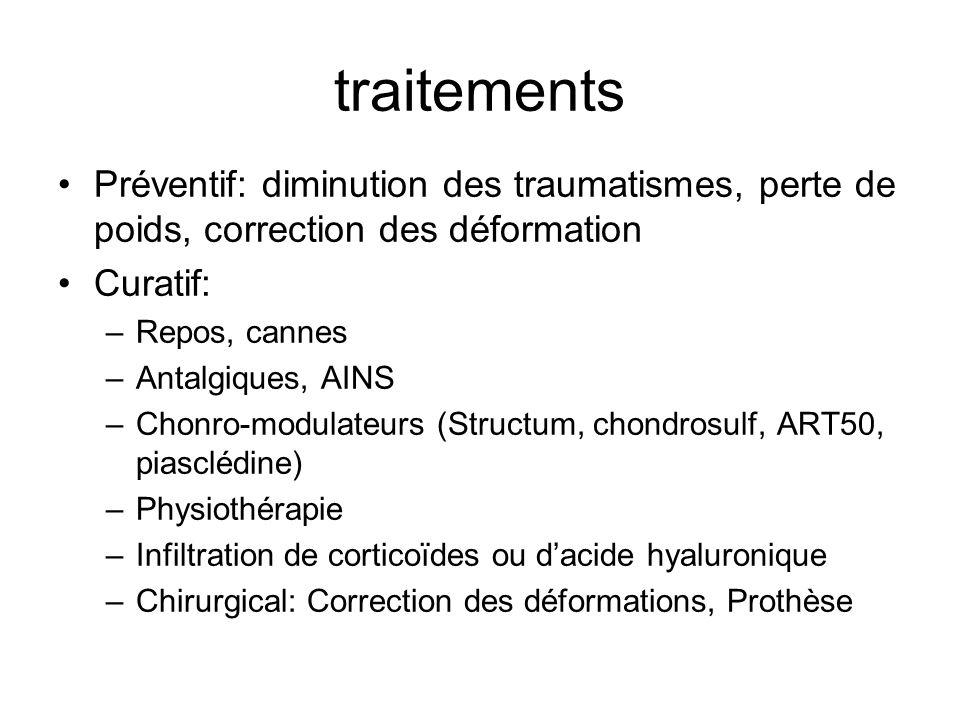 traitements Préventif: diminution des traumatismes, perte de poids, correction des déformation. Curatif: