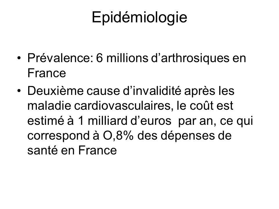 Epidémiologie Prévalence: 6 millions d'arthrosiques en France