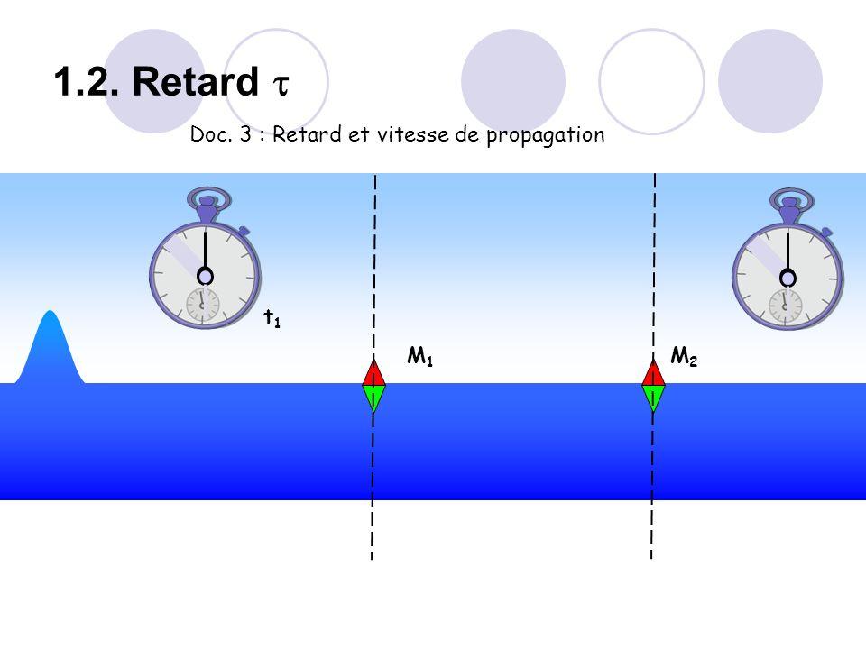 Doc. 3 : Retard et vitesse de propagation