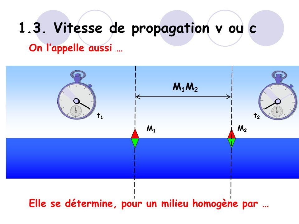 1.3. Vitesse de propagation v ou c