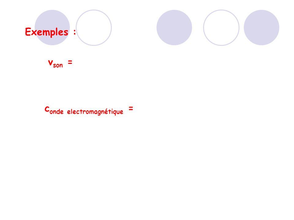 Exemples : vson = conde electromagnétique =