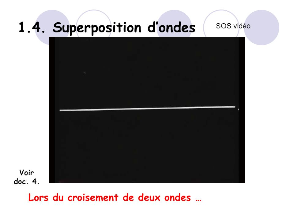 1.4. Superposition d'ondes