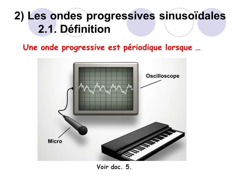 2) Les ondes progressives sinusoïdales 2.1. Définition