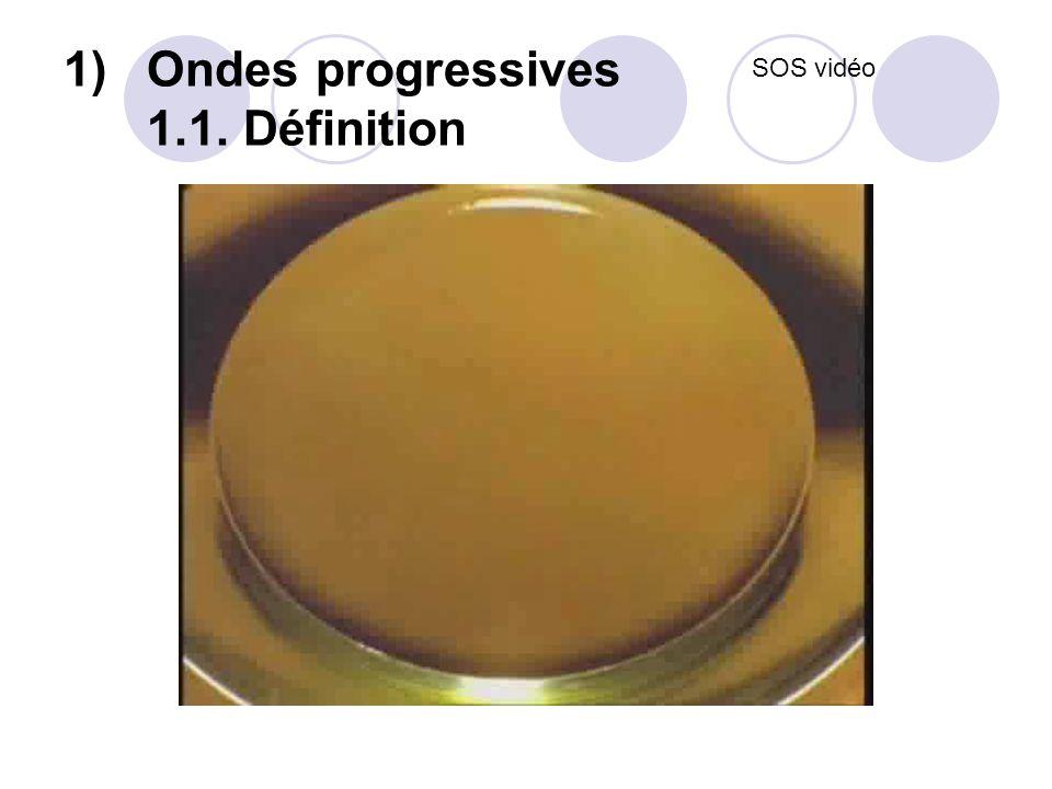 Ondes progressives 1.1. Définition