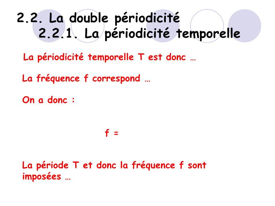 2.2. La double périodicité 2.2.1. La périodicité temporelle