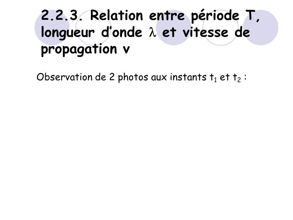 2.2.3. Relation entre période T, longueur d'onde l et vitesse de propagation v