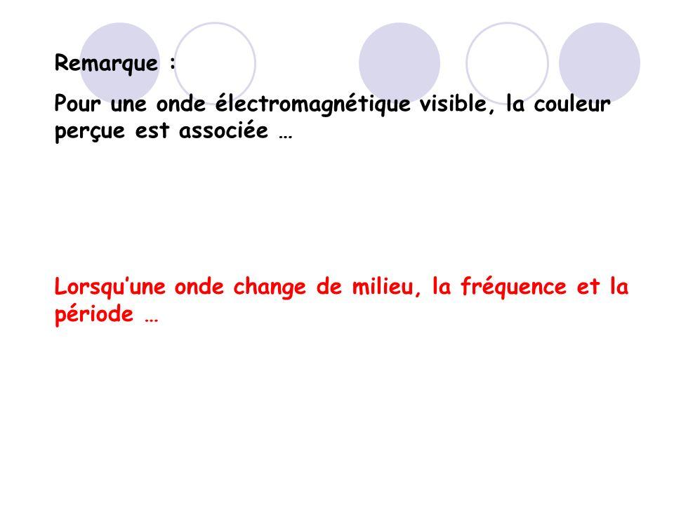 Remarque : Pour une onde électromagnétique visible, la couleur perçue est associée … Lorsqu'une onde change de milieu, la fréquence et la période …