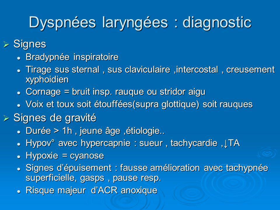 Dyspnées laryngées : diagnostic
