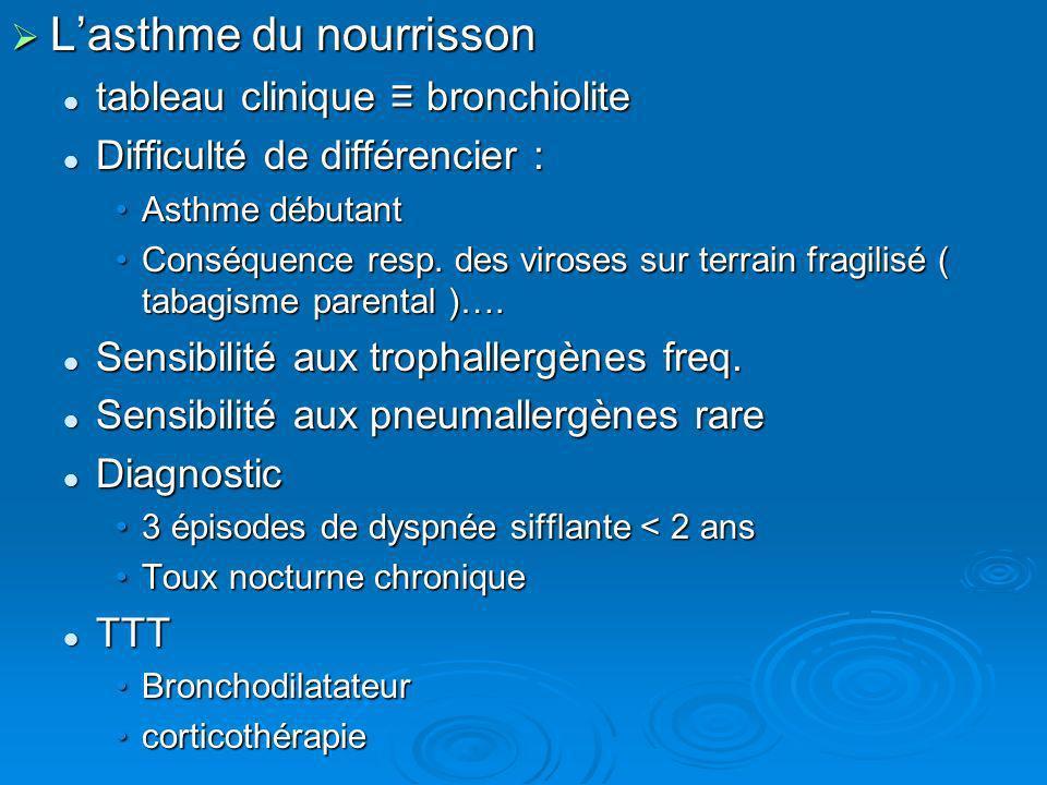 L'asthme du nourrisson