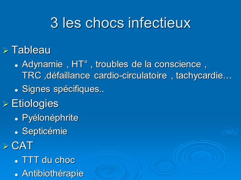 3 les chocs infectieux Tableau Etiologies CAT